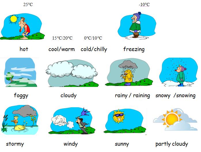 voc-weather-2